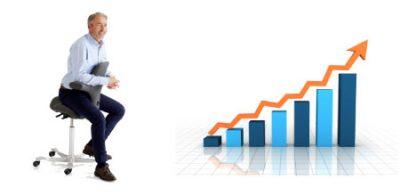 Ergonomía Dinámica: contribución a la productividad y rentabilidad de la empresa.